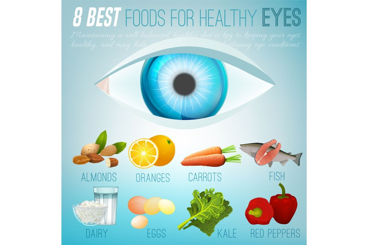 foods beneficial for the eyes